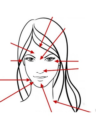Acne Locations