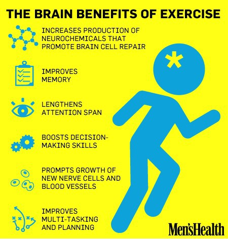 Excersize - Brain Benefits